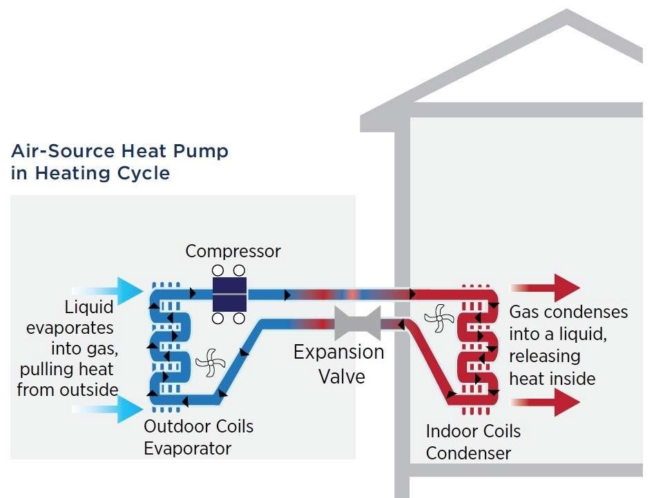 Chapter 11 Heat Pumps Click to enlarge.