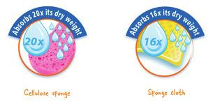 SUPER SPONGE CLOTHS Super absorbent Ideal for mopping up spills on all surfaces Biodegradable