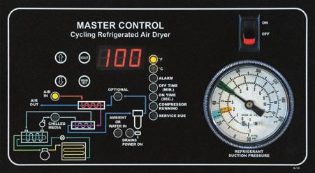 REFRIGERATED AIR DRYERS ControlS Standard controls provided on Quincy Non- Cycling dryers, 10-600 cfm include: a refrigerant analyzer gauge, Electronic No Loss drain, on/off switch and a general