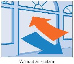 1. General Information. Welcome to the new AB Airbloc gas fired air curtain models.