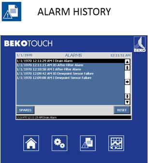 If a spare part is needed that is not on this list refer to Section 10 of this manual, call your distributor or a BEKO Technologies representative for assistance.