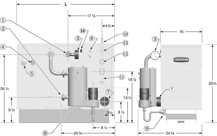 Dimensions and ratings Figure 107 Dimension drawing (see Figure 108, page 101 for dimensional table) Item Description number 1 1 NPT Supply 2 1 NPT Return 3 Combination pressure-temperature gauge, 2