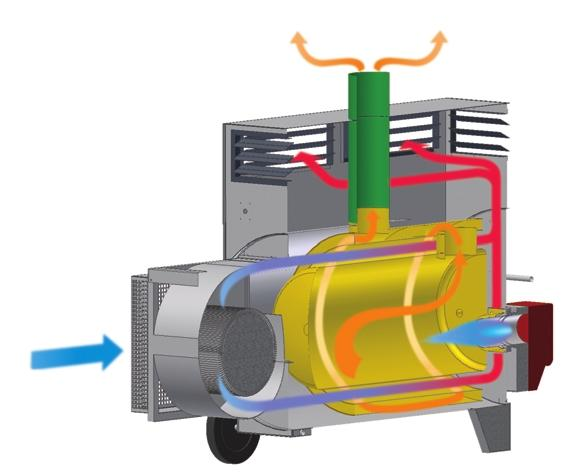 Design Combustion chamber and heat exchanger The combustion chamber is made from stainless steel.