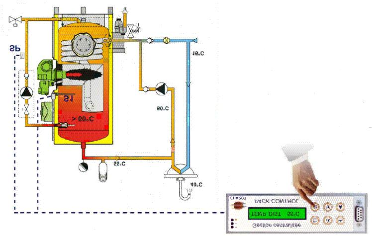 SETTINGS Start procedure First, fix the SP sensor at the right place (as shown on the scheme), check the antilegionnella pump wiring, than turn the power on using the