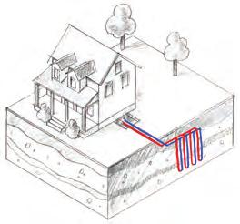 THE LOOP: AT THE CENTER OF IT ALL A geothermal earth loop provides the transfer mechanism that moves heat from the earth to your home and vice versa. There are four types of underground loops.