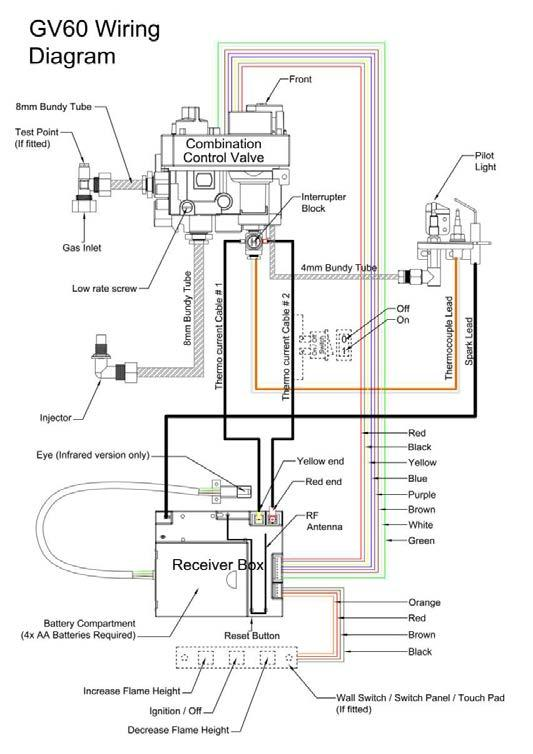 outstanding ods pilot wiring diagram contemporary best image wiring diagram cashsigns us Simple Wiring Diagrams 3-Way Switch Wiring Diagram