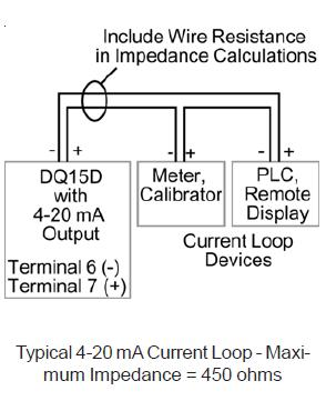 Use Terminals #2 and #3 for 2 wire 1000 ohm RTD. Equipment needed: Item #5416 or 5419 board.