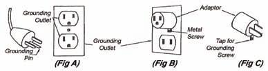 GROUNDING INSTRUCTIONS DANGER: IMPROPER USE OF THE GROUNDING PLUS CAN RESULT IN A RISK OF ELECTRIC SHOCK. Electrical equipment must be grounded.