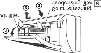 The inside and outside connecting cable can be connected without removing the front grille.