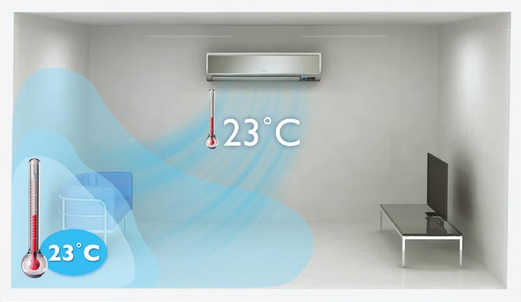 High Wall Split Systems Key Features Self Clean Self Clean function which is used after automatically cooling mode to clean and dry the indoor coil of indoor unit to prevent the bleeding of odors and