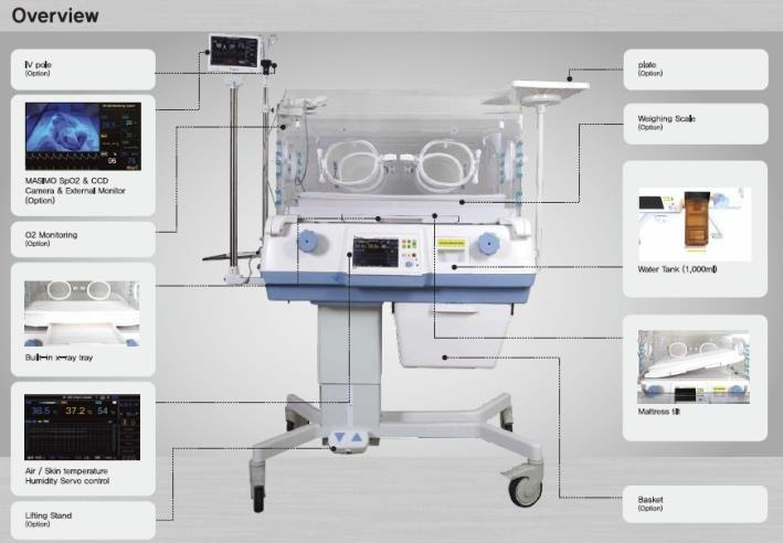 IV Pole (option) IV Plate (option) Weighing Scale (option) Masimo SpO2 & CCD camera O2 Control & Monitoring Water Tank (1L) X-ray Tray Mattress Tilt Main Display Lifting Stand