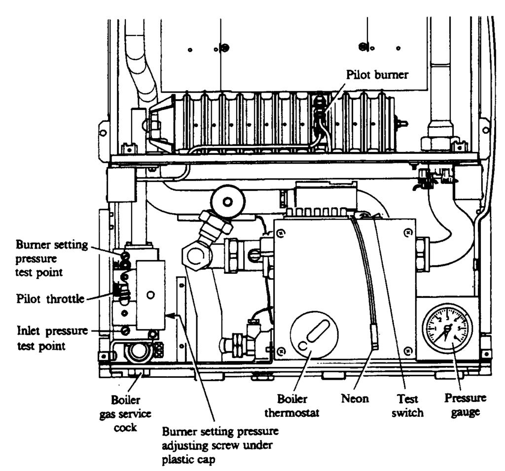 4. COMMISSIONING - PAGE 20 4.1 BOILER CONTROLS Refer to Fig. 28. (Case and inner case front panel shown removed, expansion vessel and frame omitted for clarity).
