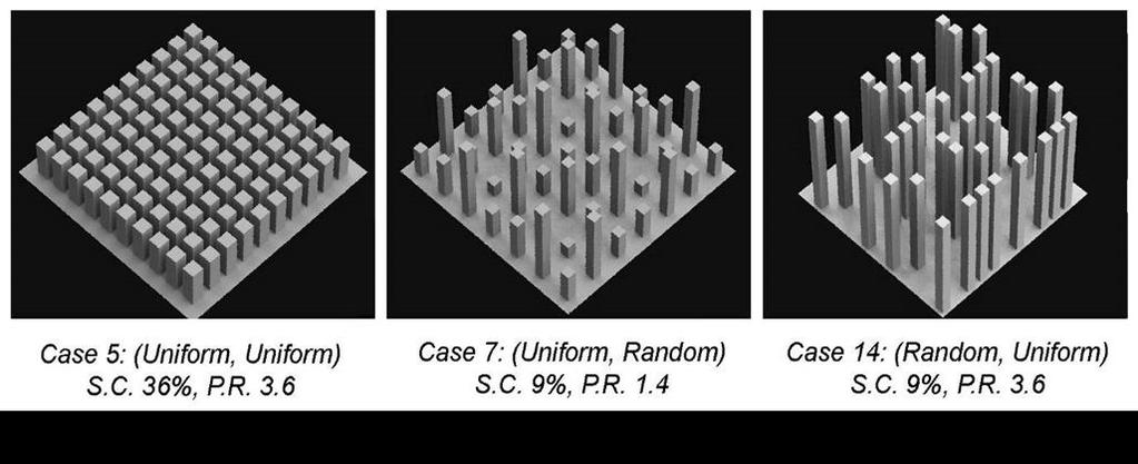 10 PROFESSOR KOEN STEEMERS Figure 7: Examples of uniform and random urban configurations used to study the effect on environmental performance (SC = site coverage, PR = plot ratio or floor area ratio