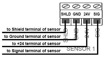 6 GG-2 Sensor Wiring: 4/20 ma, 350 Ohm input impedance. Refer to sensor manual for cable recommendations.