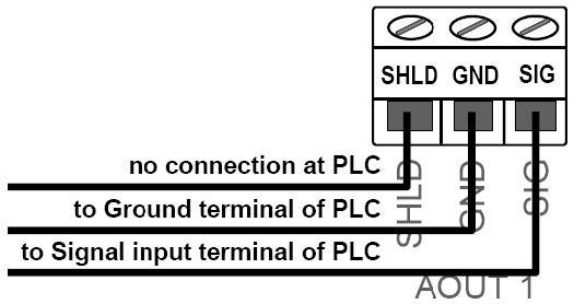 Analog Output Wiring: The analog output is 4/20 ma signal for monitoring by plant PLC or other analog input