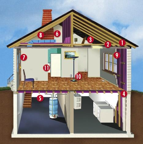 Insulation and Sealing Air Leaks 8 Souces of Air Leaks in Your Home Areas that leak air into and out of your home cost you lots of money. Check the areas listed below.