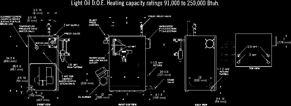 Table of contents hvac equipment heaters hvac accessories pdf boilers hydronics residential commercial boilers boilers hydronics designed for installation in minutes cast fandeluxe Image collections
