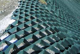 All types of geosynthetics