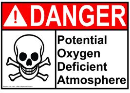 NFPA 704 placards for simple asphyxiants shall also be provided at the exterior main entrance. 6.
