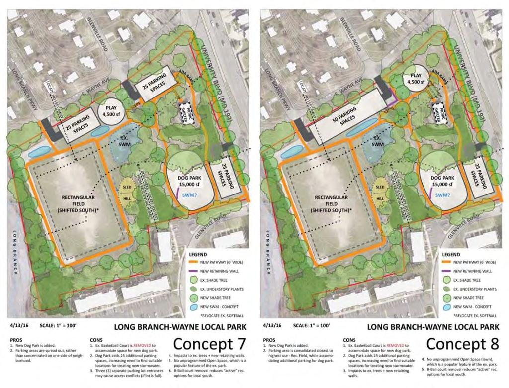Concepts that considered a Dog Park Dog Park Design Criteria: Size: Minimum 10,000 Square Feet, ideally 20,000 SF. Location: 200 feet from residential areas.