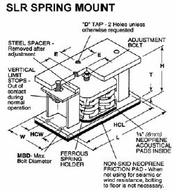 Installation start up and operation manual pdf recommendations for spring type vibration isolator selection the following types of spring isolators are recommended for asfbconference2016 Image collections