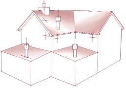 force. Failure to install appliances correctly could lead to prosecution. It is in your own interest, and that of safety, to ensure that the law is complied with.
