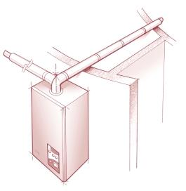 To use terminal duct for flue length between 300 and 506 mm the ducts need cutting.