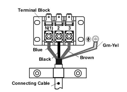 Use appropriate wire size and circuit breaker (or fuse) size for proper system overcurrent