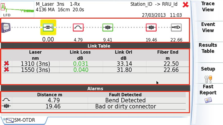 OTDR Results Interpretation on a T-BERD/MTS-2000 To speed up the interpretation of measurement results, a Link Mapper View provides results in a schematic map for immediate diagnosis of problems.