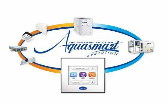 Aquasmart Evolution FEATURES Hydronic Systems DESCRIPTION The Aquasmart Evolution system ensures significant energy savings combined with optimised user comfort by managing building zoning, occupancy