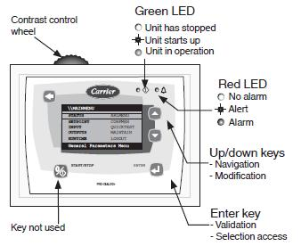 - Control of an external pump possible (if not controlled by the heat pump) - Control of a heating circuit (example: radiators) - Management of emergency heating (gas or oil-fired or electric boiler).