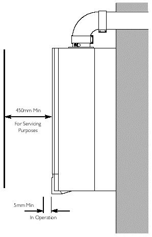 Fig. 6 1. A flat vertical area is required for the installation of the boiler. 2. These dimensions include the necessary clearances around the boiler for case removal, spanner access and air movement.