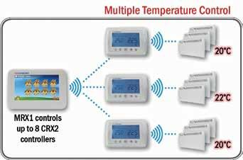 Multi-Zone Control MRX1 Multizone Controller A central control unit ideal for home or commercial property owners to separately control temperatures of up to 8 heating zones.
