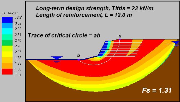 Slope Stability Analysis From