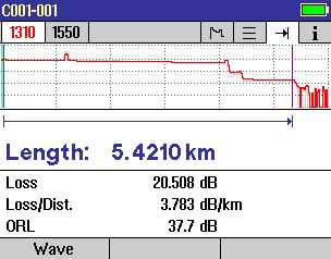 Summary Screen Features Summary screen displays test data as follows: Trace graph of the current wavelength A (for multiple-wavelength tests, press Wave B soft key to toggle the wavelength display).