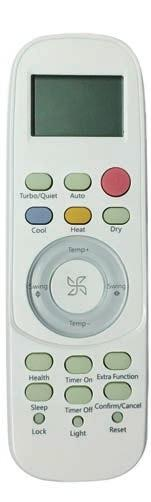. Remote Control Functions.