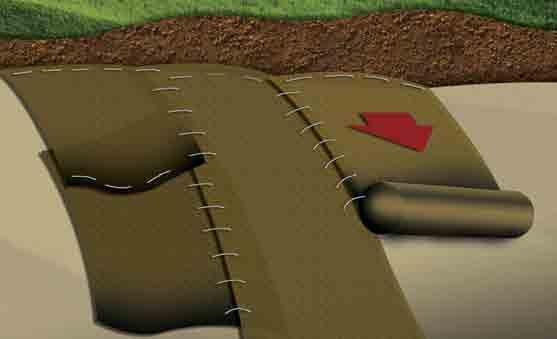 Note, if used with stormwater discharge, place the up-slope trench at the face of the discharge structure footer. C B 2.