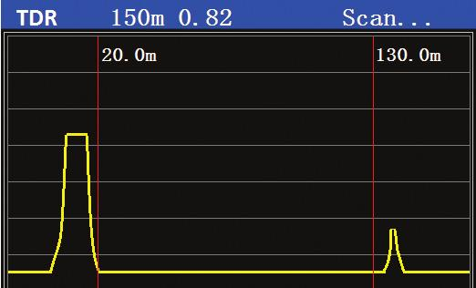 Cable TV (RF) Measurements The cable TV measurements included in the AE2200 include MER, PRE & Post BER measurements