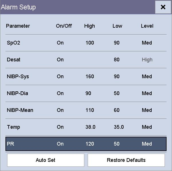 6.4 Setting Alarms You can set the switch, limit and level of physiological alarms. Select [Main] [Alarm Setup >>], and then access the [Alarm Setup] screen.
