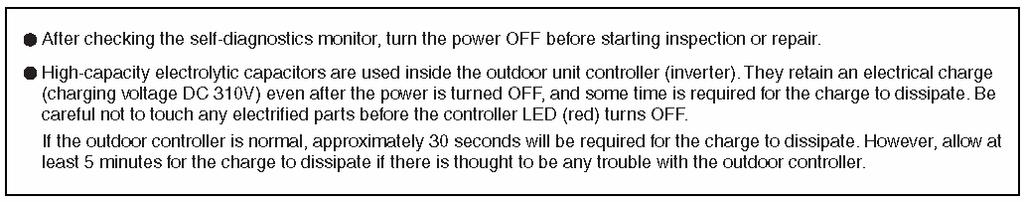6. TROUBLESHOOTING 6-1 Precaution