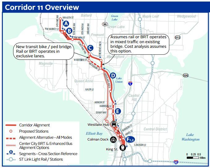 Figure 2-3. Transit Master Plan Corridor 11 Source: Transit Master Plan: Final Summary Report and Appendices, 2012 2.