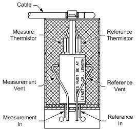 Cvm Carrier Oil Furnace Wiring Schematic on
