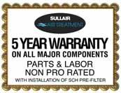 The Sullair Warranty All Inclusive Peace of Mind Warranty Sullair backs our commitment to quality with an unparalleled, non-pro-rated 5-year warranty (parts and labor) on the major components.