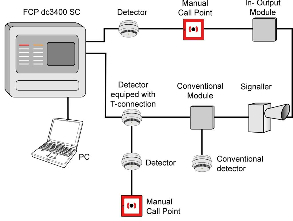 Fire Control Panel Fcp Dc3400 Sc Pdf Rj12 Wiring Diagram For Pools Took Place Will Appear After Every Display Calibration This Is Normal And Can Be