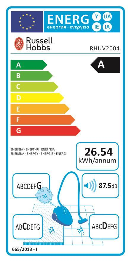 ENERGY PERFORMANCE LABEL The purpose of the energy label is to help you understand a vacuum cleaner s energy efficiency performance. RHUV20MR05 1 2 3 4 5 6 1.