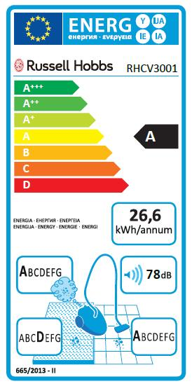 ENERGY PERFORMANCE LABEL The purpose of the energy label is to help you understand a vacuum cleaner s energy efficiency performance. 1 2 3 4 5 6 1.