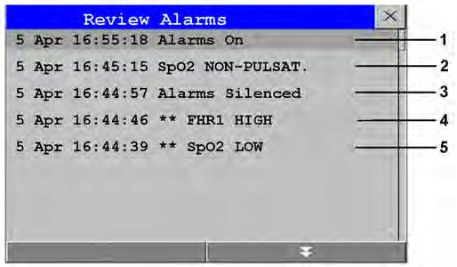 6 Alarms Reviewing Alarms To review the currently active alarms and INOPs, select any of the alarm status areas on the fetal monitor screen. The Alarm Messages window pops up.