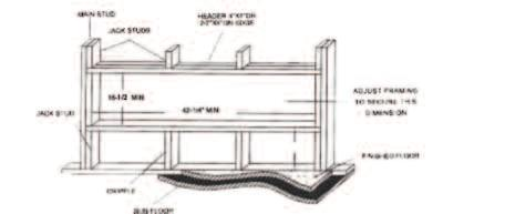 Wall Sleeve Installation To ensure the best performance of the packaged terminal air conditioner, please observe the following wall sleeve installation procedures and perform the installation in