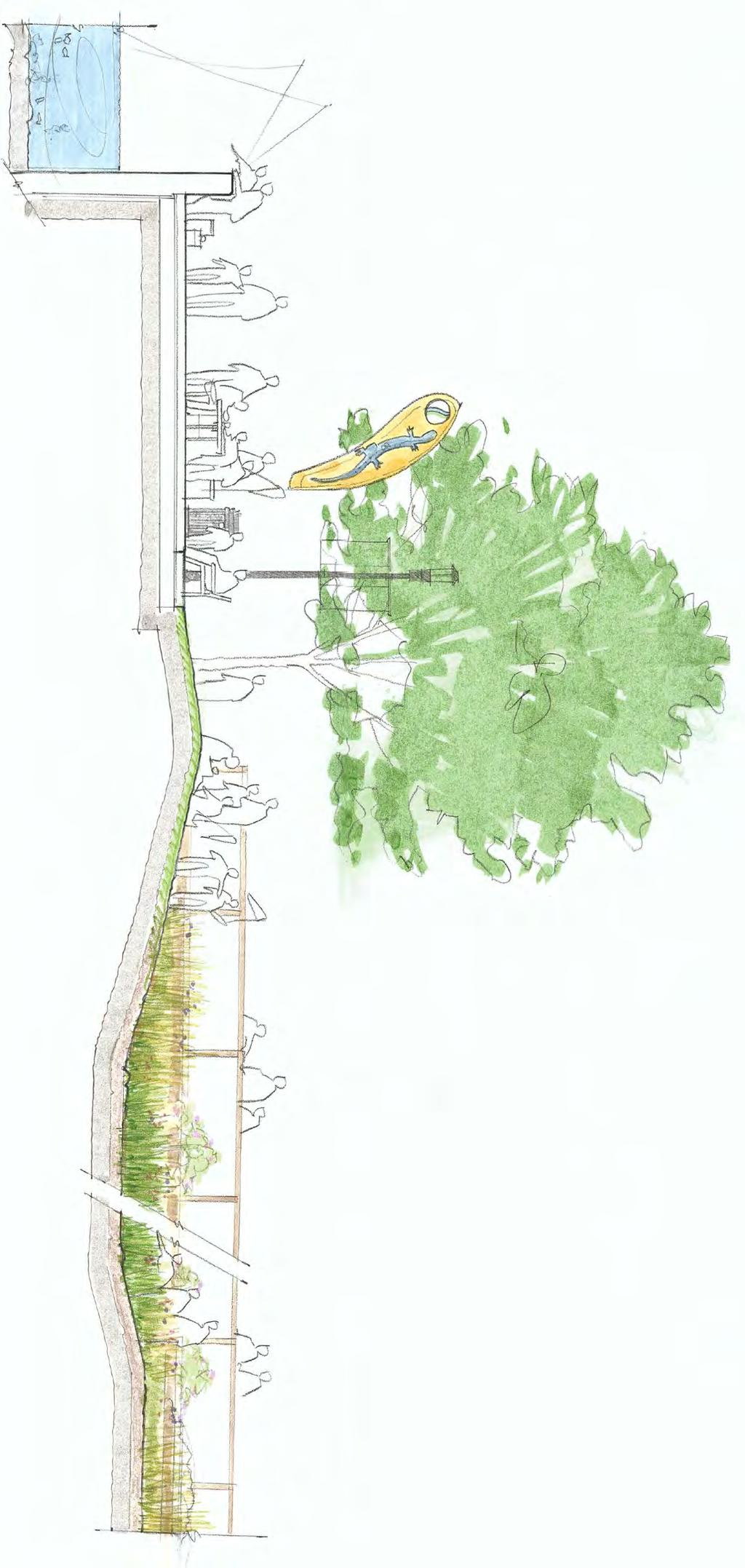 This illustrative section shows the proposed riverfront edge