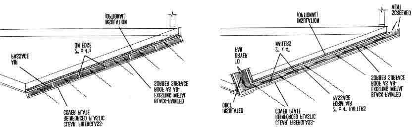fiberglass or plastic over the wood strips (Figure 4.) Figure 4. Alternative methods of adding a covered-plate collector to an existing metal roof.